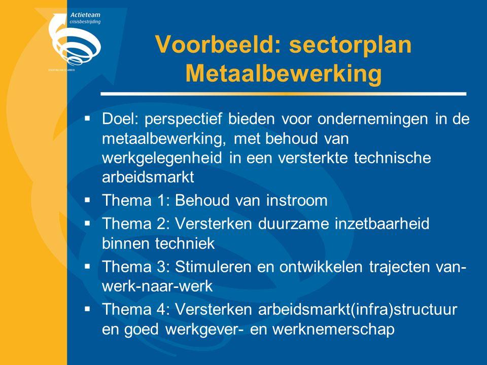 Voorbeeld: sectorplan Metaalbewerking  Doel: perspectief bieden voor ondernemingen in de metaalbewerking, met behoud van werkgelegenheid in een versterkte technische arbeidsmarkt  Thema 1: Behoud van instroom  Thema 2: Versterken duurzame inzetbaarheid binnen techniek  Thema 3: Stimuleren en ontwikkelen trajecten van- werk-naar-werk  Thema 4: Versterken arbeidsmarkt(infra)structuur en goed werkgever- en werknemerschap