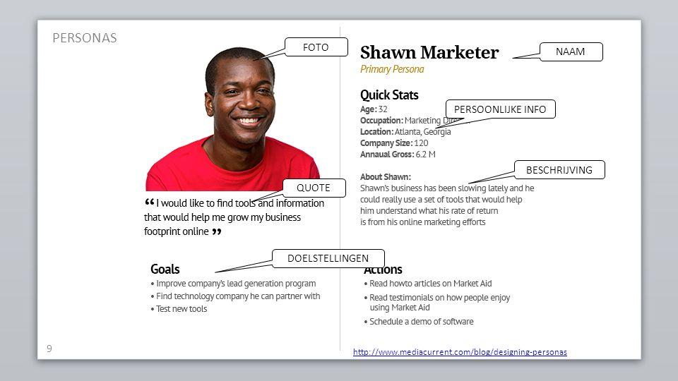 9 http://www.mediacurrent.com/blog/designing-personas FOTO QUOTE BESCHRIJVING PERSOONLIJKE INFO DOELSTELLINGEN NAAM