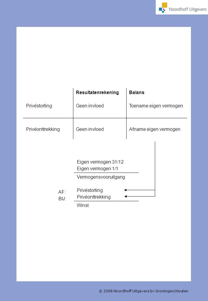 © 2008 Noordhoff Uitgevers bv Groningen/Houten Privéstorting Resultatenrekening Geen invloed Balans Toename eigen vermogen PrivéonttrekkingGeen invloe