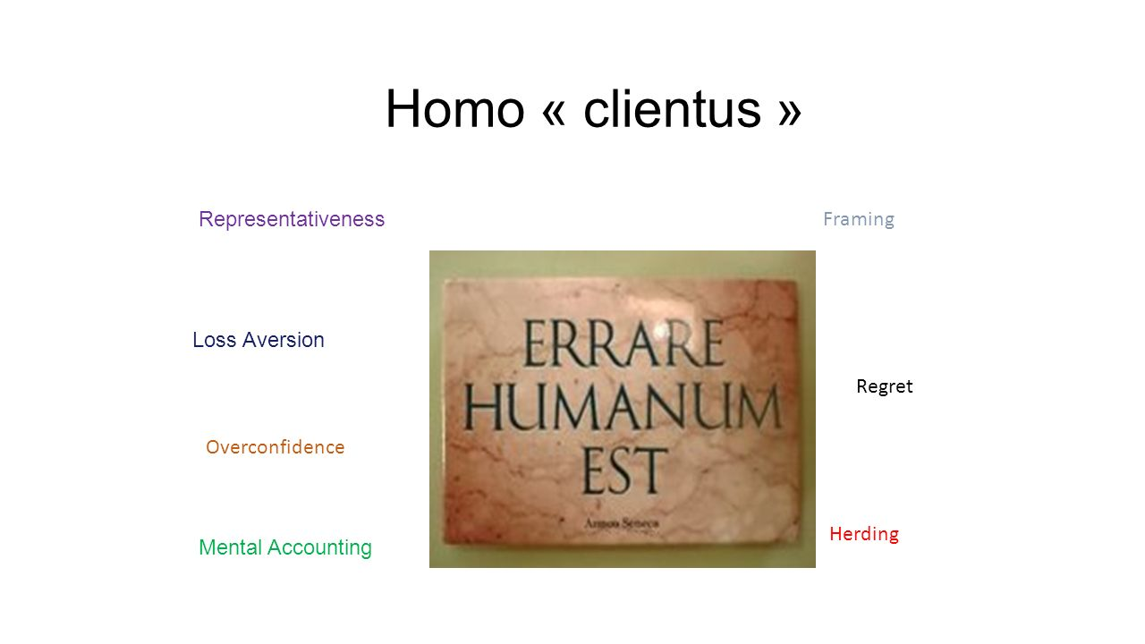 Homo « clientus » Overconfidence Framing Loss Aversion Regret Mental Accounting Herding Representativeness