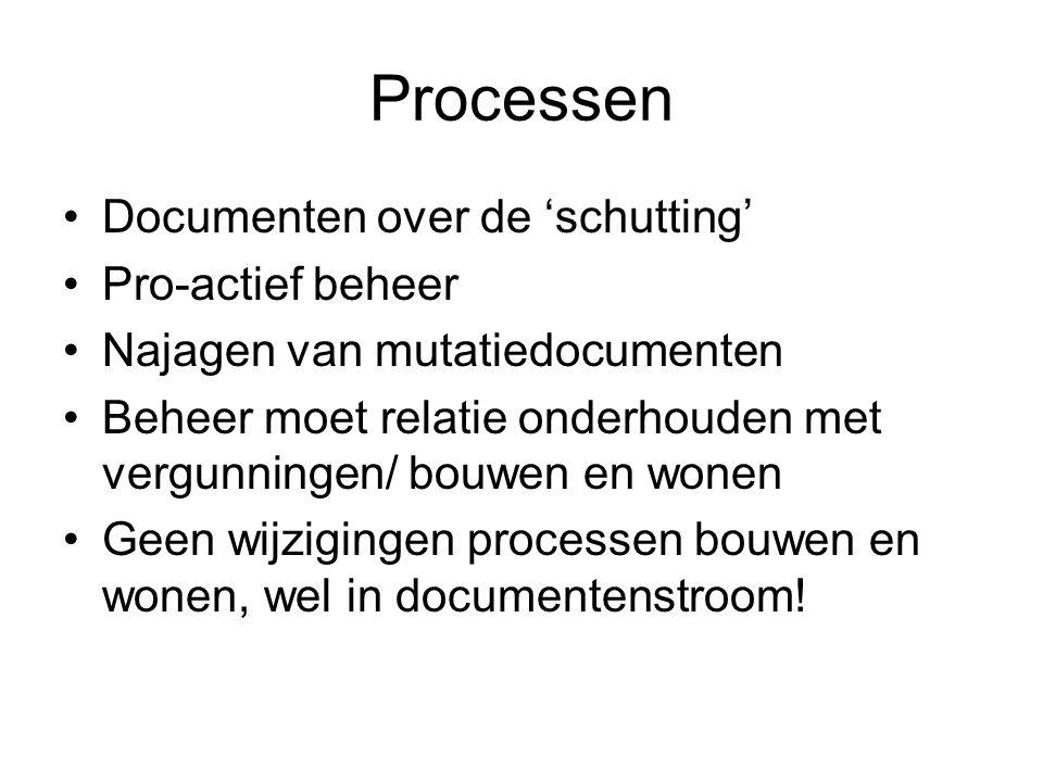 Processen Documenten over de 'schutting' Pro-actief beheer Najagen van mutatiedocumenten Beheer moet relatie onderhouden met vergunningen/ bouwen en wonen Geen wijzigingen processen bouwen en wonen, wel in documentenstroom!