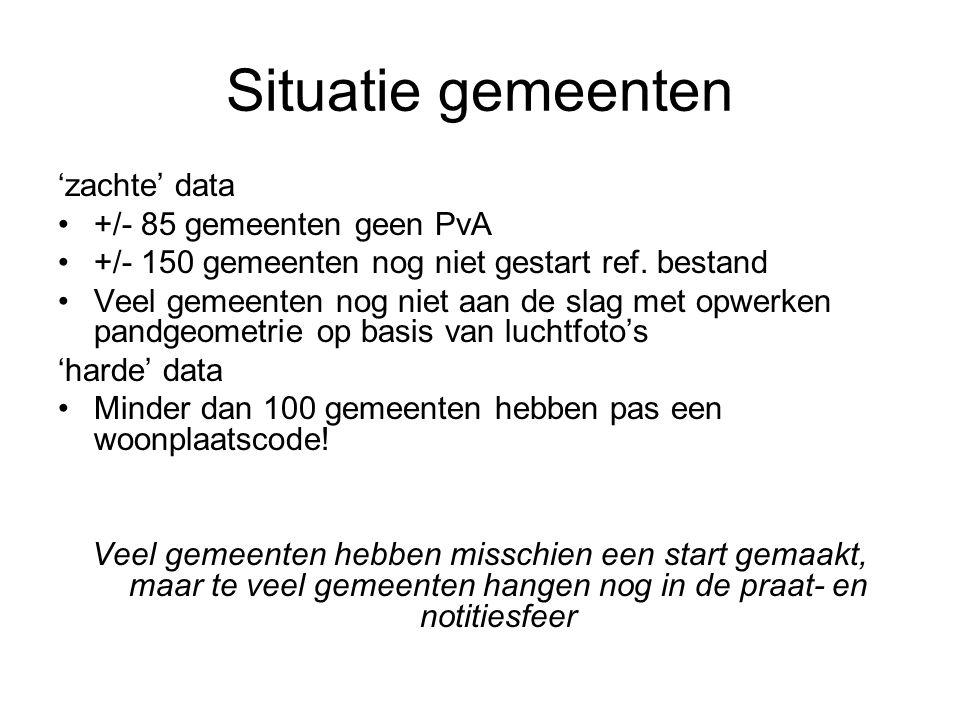 Situatie gemeenten 'zachte' data +/- 85 gemeenten geen PvA +/- 150 gemeenten nog niet gestart ref.