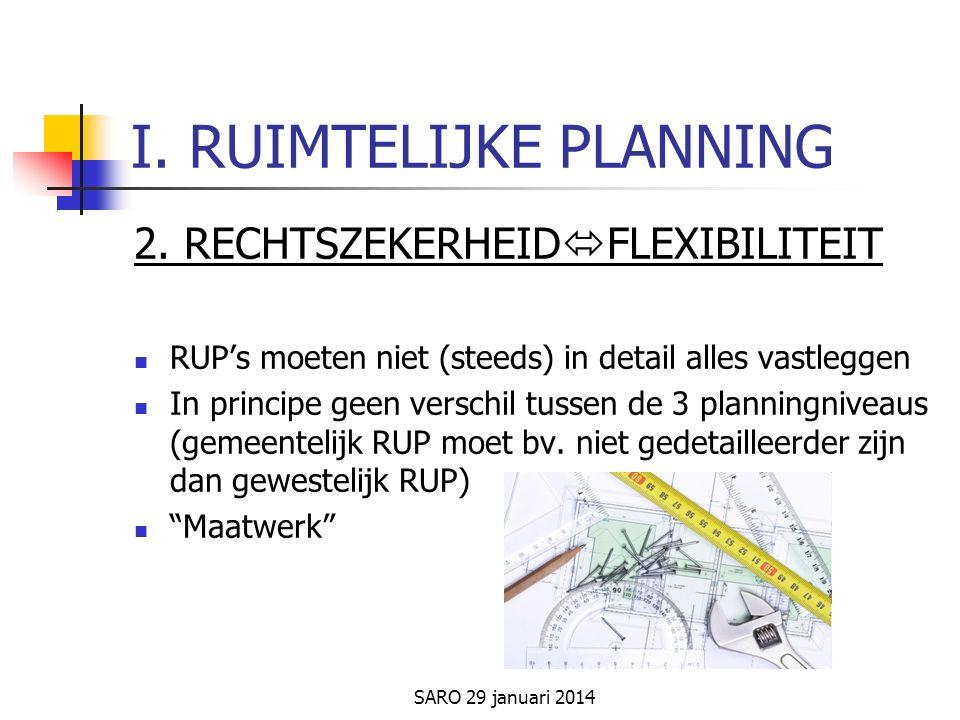 SARO 29 januari 2014 I.RUIMTELIJKE PLANNING 2.