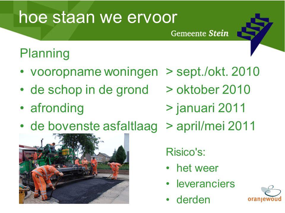 Planning vooropname woningen de schop in de grond afronding de bovenste asfaltlaag hoe staan we ervoor  sept./okt. 2010  oktober 2010  januari 2011