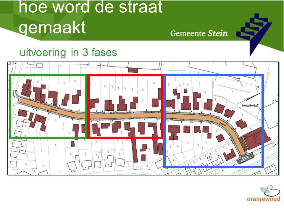 hoe word de straat gemaakt uitvoering in 3 fases