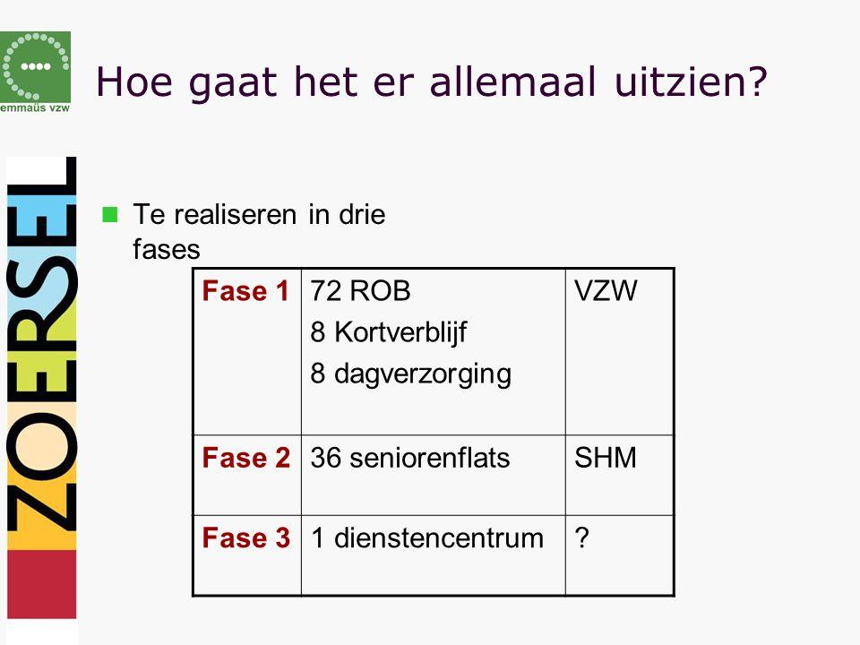 Te realiseren in drie fases Fase 172 ROB 8 Kortverblijf 8 dagverzorging VZW Fase 236 seniorenflatsSHM Fase 31 dienstencentrum?