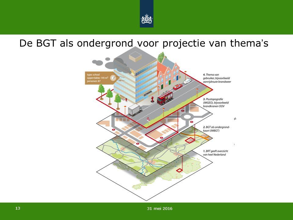 13 31 mei 2016 De BGT als ondergrond voor projectie van thema's