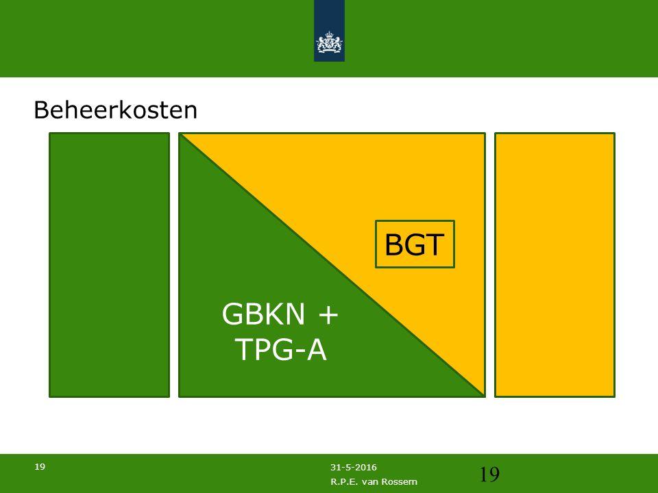 19 Beheerkosten 31-5-2016 R.P.E. van Rossem 19 GBKN + TPG-A BGT