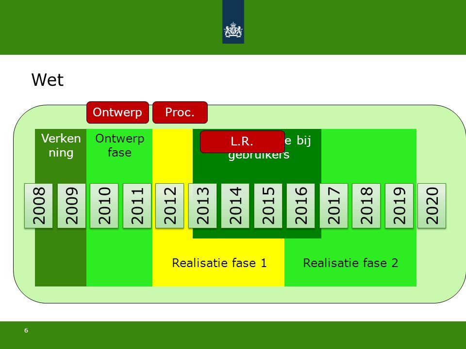 6 2008 2009 2010 2011 2012 2013 2014 2015 2016 2017 2018 2019 2020 Verken ning Ontwerp fase Realisatie fase 1Realisatie fase 2 Implementatie bij gebruikers Wet Proc.Ontwerp L.R.