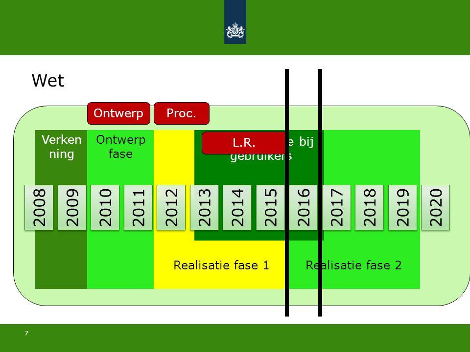 7 31 mei 2016 2008 2009 2010 2011 2012 2013 2014 2015 2016 2017 2018 2019 2020 Verken ning Ontwerp fase Realisatie fase 1Realisatie fase 2 Implementatie bij gebruikers Wet Proc.Ontwerp L.R.