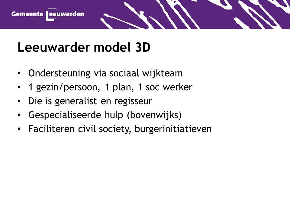 Ondersteuning via sociaal wijkteam 1 gezin/persoon, 1 plan, 1 soc werker Die is generalist en regisseur Gespecialiseerde hulp (bovenwijks) Faciliteren civil society, burgerinitiatieven Leeuwarder model 3D