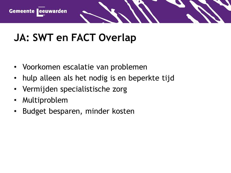 Voorkomen escalatie van problemen hulp alleen als het nodig is en beperkte tijd Vermijden specialistische zorg Multiproblem Budget besparen, minder kosten JA: SWT en FACT Overlap