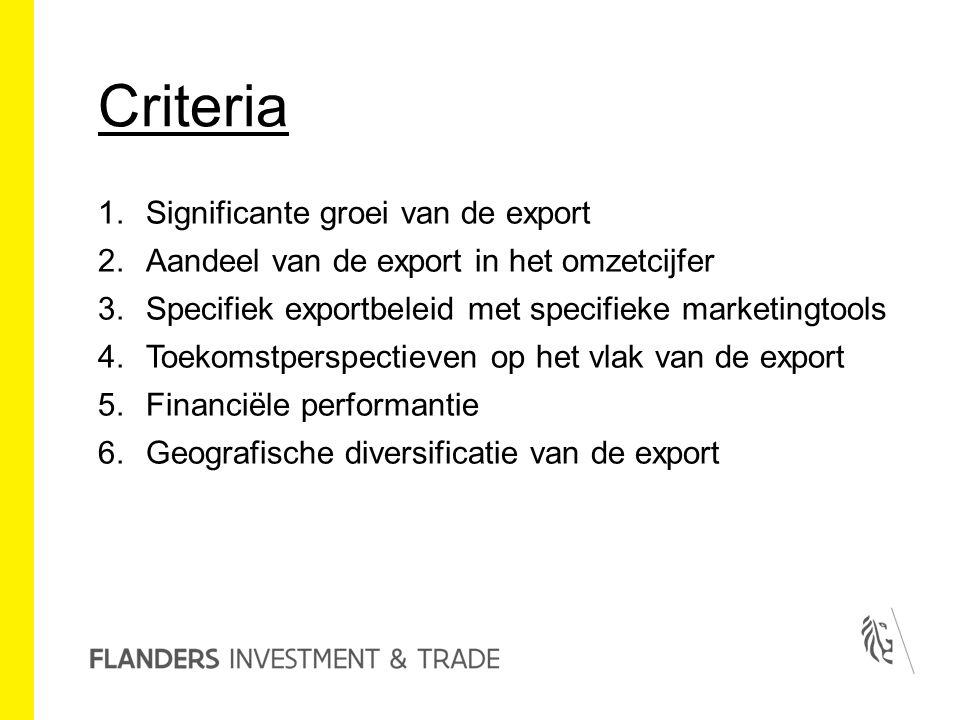 Criteria 1.Significante groei van de export 2.Aandeel van de export in het omzetcijfer 3.Specifiek exportbeleid met specifieke marketingtools 4.Toekomstperspectieven op het vlak van de export 5.Financiële performantie 6.Geografische diversificatie van de export