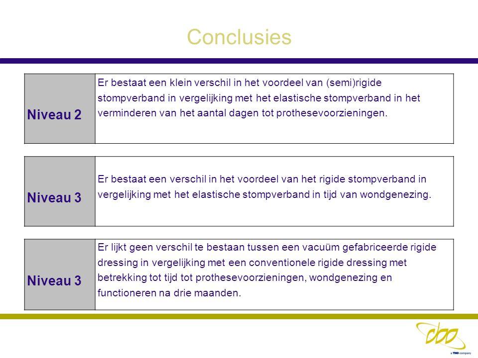Conclusies Niveau 2 Er bestaat een klein verschil in het voordeel van (semi)rigide stompverband in vergelijking met het elastische stompverband in het