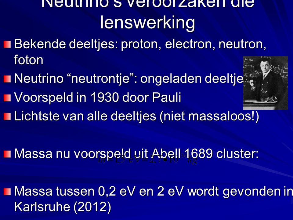 Neutrino's veroorzaken die lenswerking Bekende deeltjes: proton, electron, neutron, foton Neutrino neutrontje : ongeladen deeltje Voorspeld in 1930 door Pauli Lichtste van alle deeltjes (niet massaloos!) Massa nu voorspeld uit Abell 1689 cluster: Massa tussen 0,2 eV en 2 eV wordt gevonden in Karlsruhe (2012)