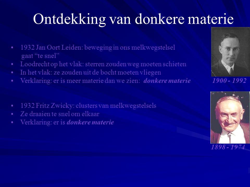 Ontdekking van donkere materie 1932 Jan Oort Leiden: beweging in ons melkwegstelsel gaat te snel Loodrecht op het vlak: sterren zouden weg moeten schieten In het vlak: ze zouden uit de bocht moeten vliegen Verklaring: er is meer materie dan we zien: donkere materie 1900 - 1992 1932 Fritz Zwicky: clusters van melkwegstelsels Ze draaien te snel om elkaar Verklaring: er is donkere materie 1898 - 1974