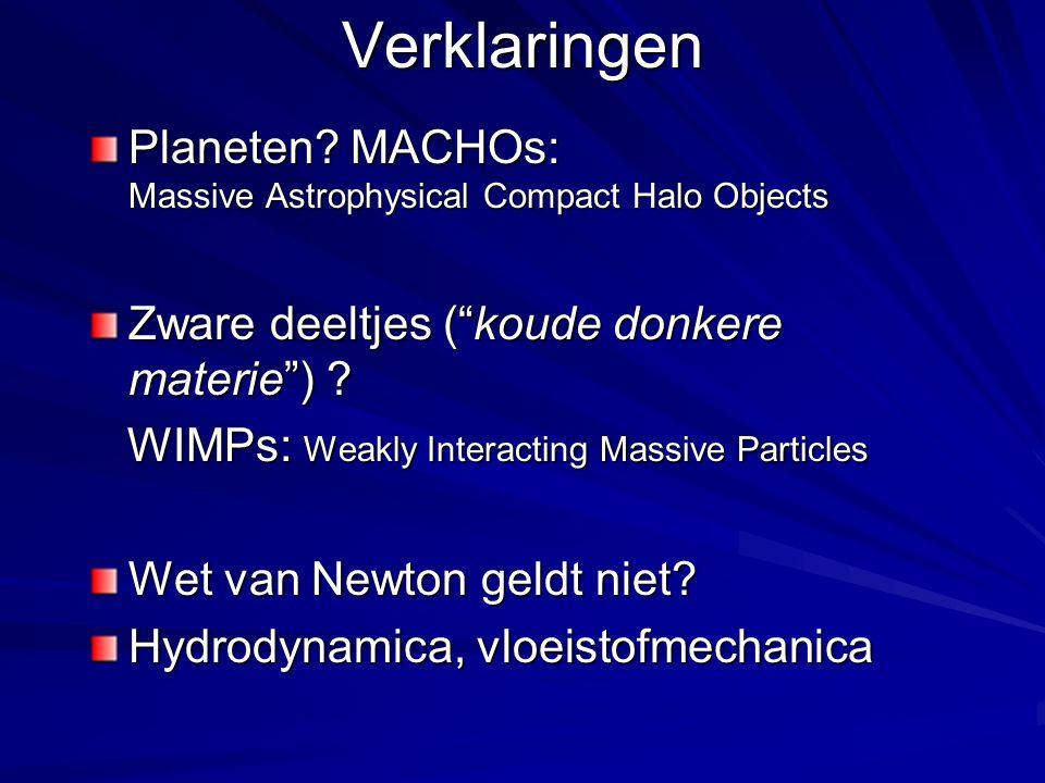 Verklaringen Planeten.