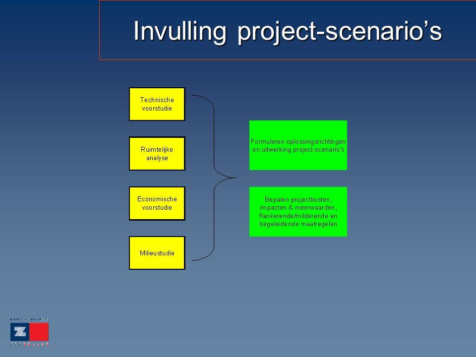Invulling project-scenario's