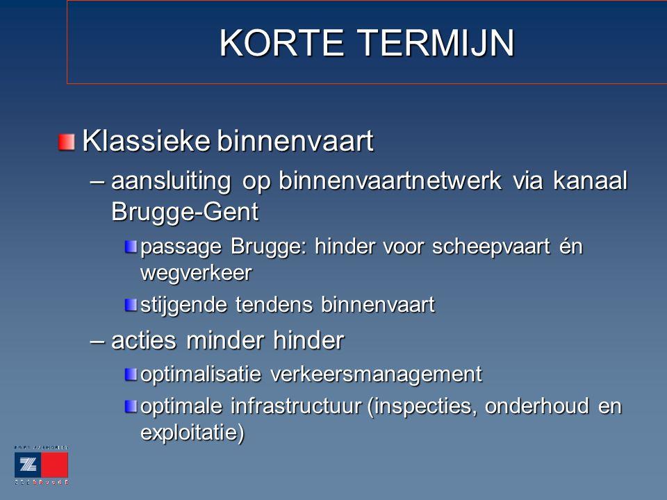 KORTE TERMIJN Klassieke binnenvaart –aansluiting op binnenvaartnetwerk via kanaal Brugge-Gent passage Brugge: hinder voor scheepvaart én wegverkeer stijgende tendens binnenvaart –acties minder hinder optimalisatie verkeersmanagement optimale infrastructuur (inspecties, onderhoud en exploitatie)