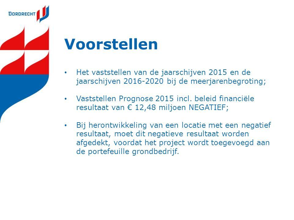 Voorstellen Het vaststellen van de jaarschijven 2015 en de jaarschijven 2016-2020 bij de meerjarenbegroting; Vaststellen Prognose 2015 incl.