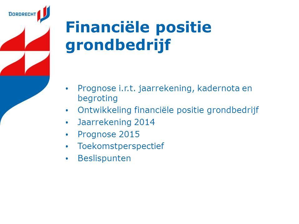 Financiële positie grondbedrijf Prognose i.r.t.