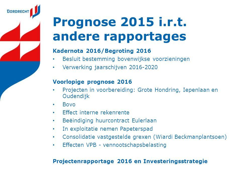 Prognose 2015 i.r.t.