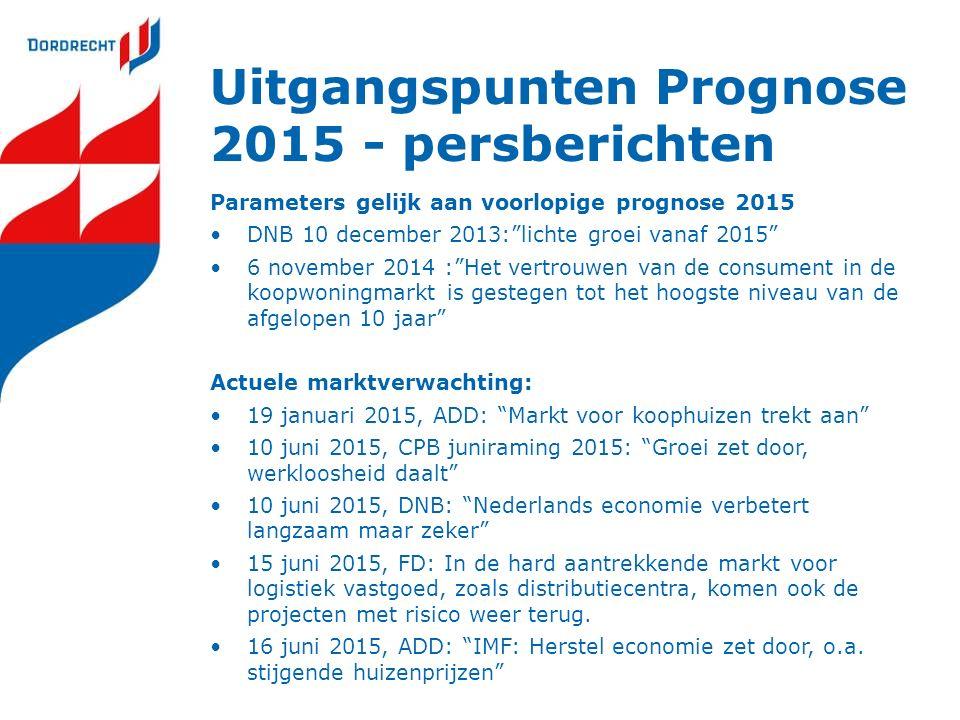 Uitgangspunten Prognose 2015 - persberichten Parameters gelijk aan voorlopige prognose 2015 DNB 10 december 2013: lichte groei vanaf 2015 6 november 2014 : Het vertrouwen van de consument in de koopwoningmarkt is gestegen tot het hoogste niveau van de afgelopen 10 jaar Actuele marktverwachting: 19 januari 2015, ADD: Markt voor koophuizen trekt aan 10 juni 2015, CPB juniraming 2015: Groei zet door, werkloosheid daalt 10 juni 2015, DNB: Nederlands economie verbetert langzaam maar zeker 15 juni 2015, FD: In de hard aantrekkende markt voor logistiek vastgoed, zoals distributiecentra, komen ook de projecten met risico weer terug.
