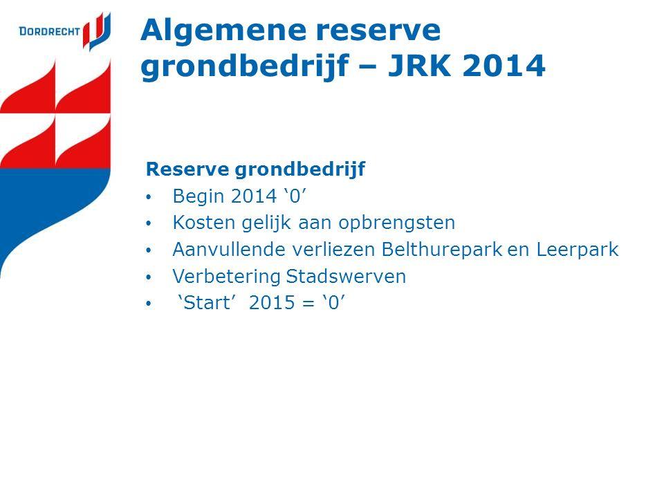 Algemene reserve grondbedrijf – JRK 2014 Reserve grondbedrijf Begin 2014 '0' Kosten gelijk aan opbrengsten Aanvullende verliezen Belthurepark en Leerpark Verbetering Stadswerven 'Start' 2015 = '0'