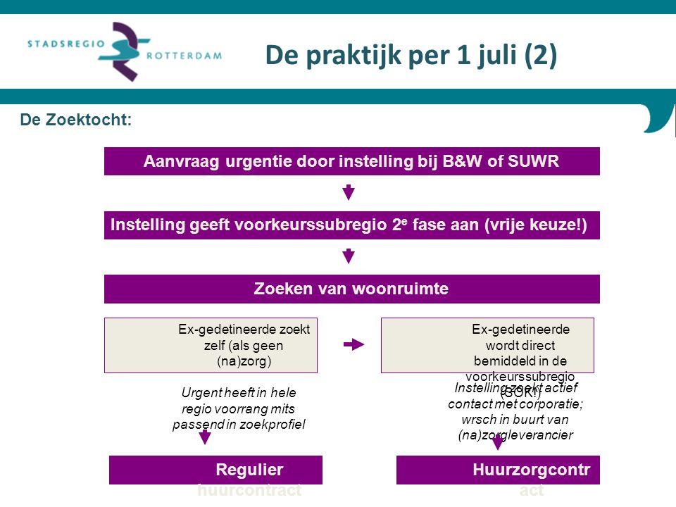 De praktijk per 1 juli (2) Aanvraag urgentie door instelling bij B&W of SUWR Instelling geeft voorkeurssubregio 2 e fase aan (vrije keuze!) Zoeken van woonruimte Ex-gedetineerde zoekt zelf (als geen (na)zorg) Ex-gedetineerde wordt direct bemiddeld in de voorkeurssubregio (SOK!) Urgent heeft in hele regio voorrang mits passend in zoekprofiel Instelling zoekt actief contact met corporatie; wrsch in buurt van (na)zorgleverancier Regulier huurcontract Huurzorgcontr act De Zoektocht: