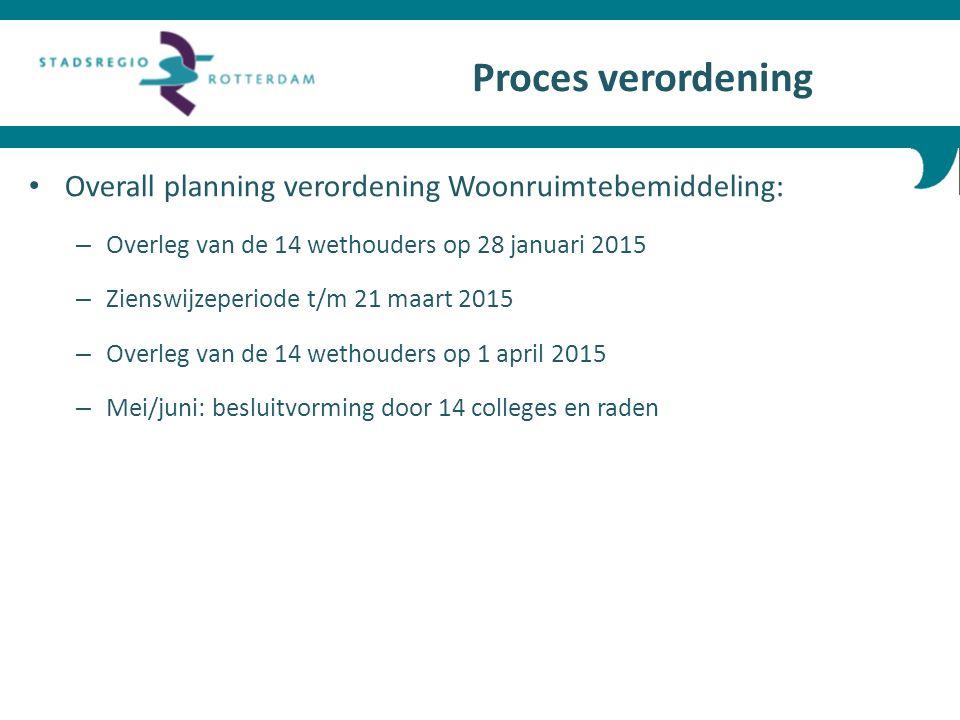 Overall planning verordening Woonruimtebemiddeling: – Overleg van de 14 wethouders op 28 januari 2015 – Zienswijzeperiode t/m 21 maart 2015 – Overleg van de 14 wethouders op 1 april 2015 – Mei/juni: besluitvorming door 14 colleges en raden Proces verordening