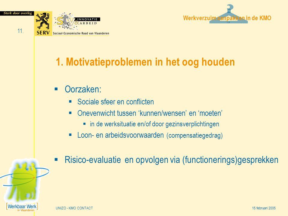 Werkverzuim aanpakken in de KMO 15 februari 2005 11. UNIZO - KMO CONTACT 1. Motivatieproblemen in het oog houden  Oorzaken:  Sociale sfeer en confli