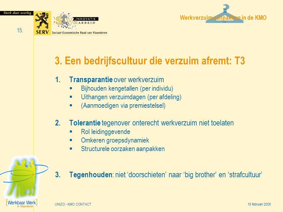 Werkverzuim aanpakken in de KMO 15 februari 2005 15. UNIZO - KMO CONTACT 3. Een bedrijfscultuur die verzuim afremt: T3 1. Transparantie over werkverzu