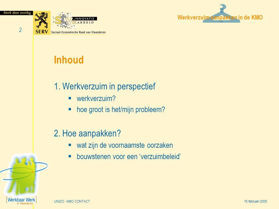 Werkverzuim aanpakken in de KMO 15 februari 2005 2. UNIZO - KMO CONTACT Inhoud 1. Werkverzuim in perspectief  werkverzuim?  hoe groot is het/mijn pr