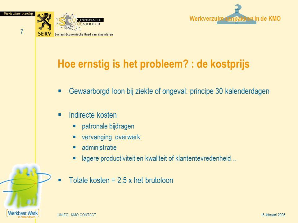 Werkverzuim aanpakken in de KMO 15 februari 2005 7. UNIZO - KMO CONTACT Hoe ernstig is het probleem? : de kostprijs  Gewaarborgd loon bij ziekte of o