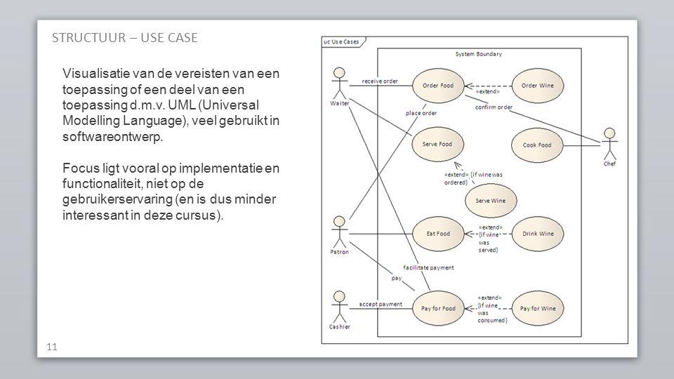 STRUCTUUR – USE CASE 11 Visualisatie van de vereisten van een toepassing of een deel van een toepassing d.m.v.