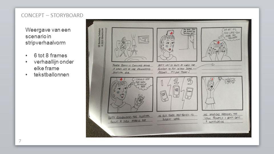CONCEPT – STORYBOARD 7 Weergave van een scenario in stripverhaalvorm 6 tot 8 frames verhaallijn onder elke frame tekstballonnen