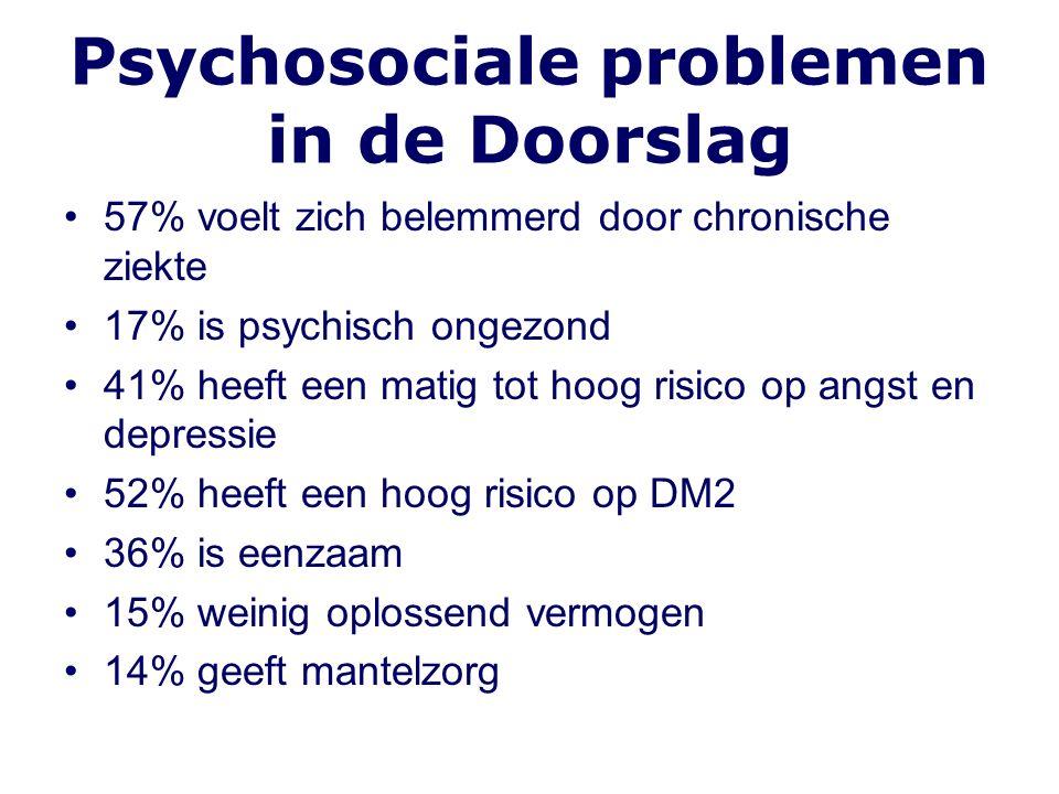 Psychosociale problemen in de Doorslag 57% voelt zich belemmerd door chronische ziekte 17% is psychisch ongezond 41% heeft een matig tot hoog risico op angst en depressie 52% heeft een hoog risico op DM2 36% is eenzaam 15% weinig oplossend vermogen 14% geeft mantelzorg