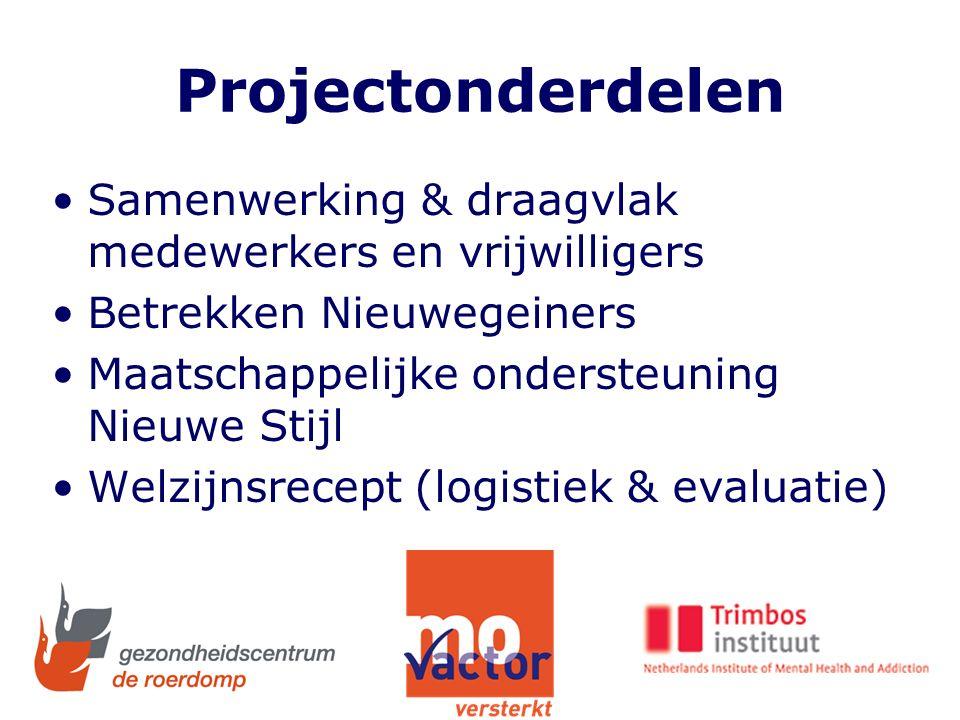 Projectonderdelen Samenwerking & draagvlak medewerkers en vrijwilligers Betrekken Nieuwegeiners Maatschappelijke ondersteuning Nieuwe Stijl Welzijnsrecept (logistiek & evaluatie)