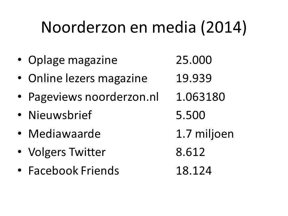 Noorderzon en media (2014) Oplage magazine25.000 Online lezers magazine19.939 Pageviews noorderzon.nl1.063180 Nieuwsbrief5.500 Mediawaarde1.7 miljoen Volgers Twitter8.612 Facebook Friends18.124