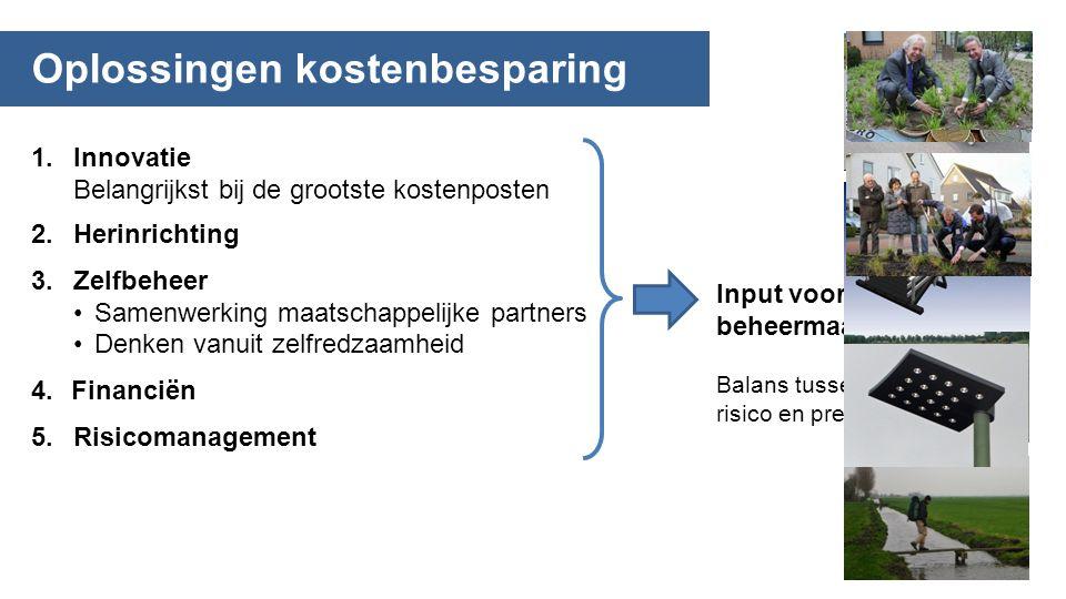 Oplossingen kostenbesparing 1.Innovatie Belangrijkst bij de grootste kostenposten 2.Herinrichting 3.Zelfbeheer Samenwerking maatschappelijke partners Denken vanuit zelfredzaamheid 4.Financiën 5.Risicomanagement Input voor beheermaatregelen Balans tussen kosten, risico en prestaties