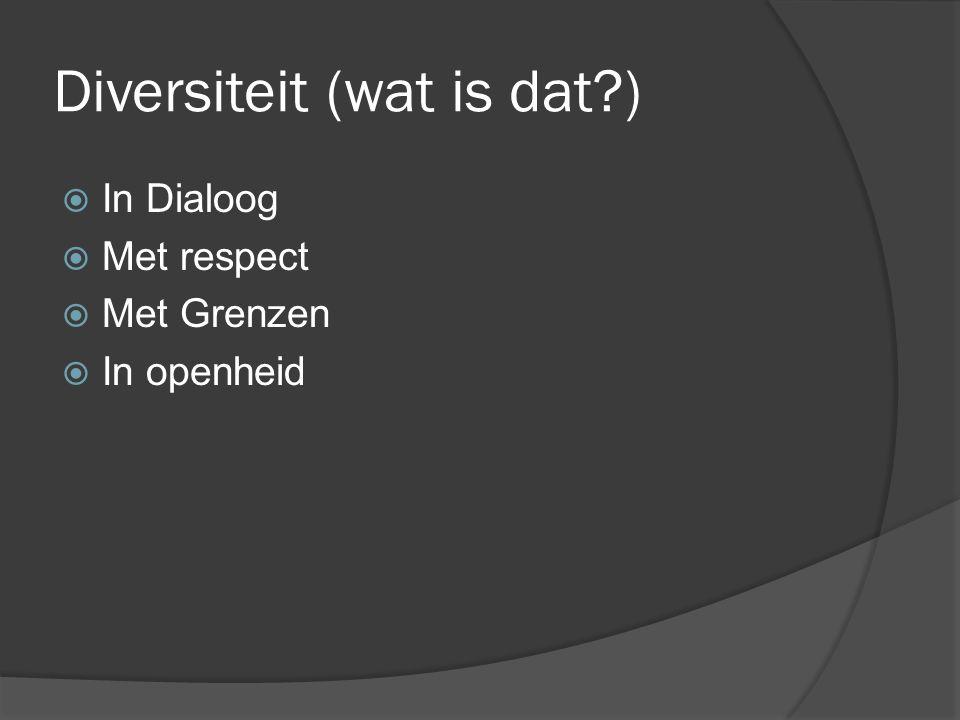 Diversiteit (wat is dat?)  In Dialoog  Met respect  Met Grenzen  In openheid