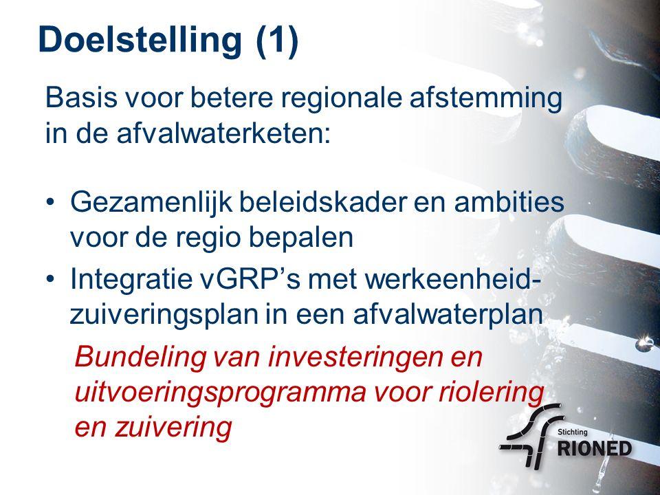 Doelstelling (2) Gezamenlijk leren en doorlopen van planvormingsproces Kostenbesparing (bij planvorming)