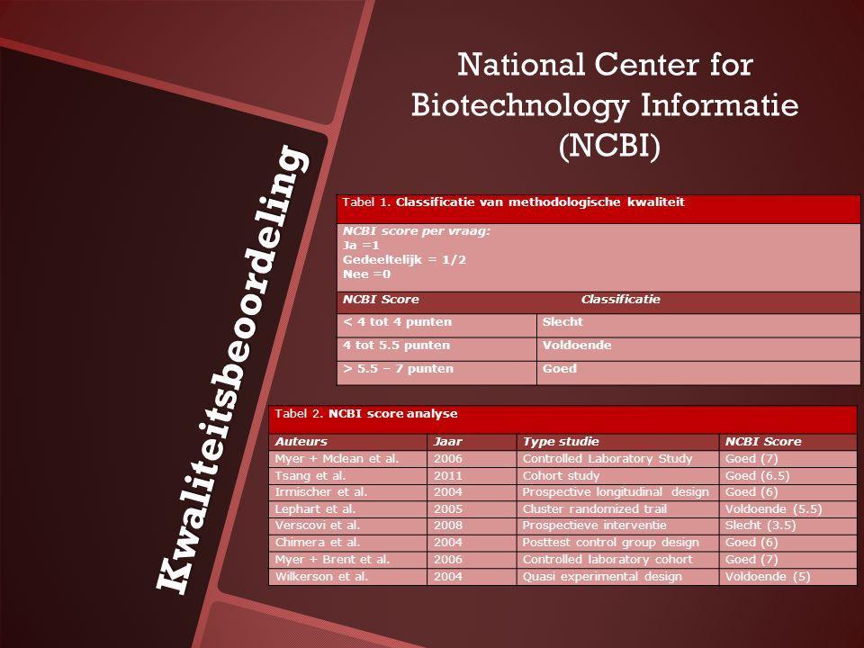 Kwaliteitsbeoordeling Tabel 1. Classificatie van methodologische kwaliteit NCBI score per vraag: Ja =1 Gedeeltelijk = 1/2 Nee =0 NCBI Score Classifica