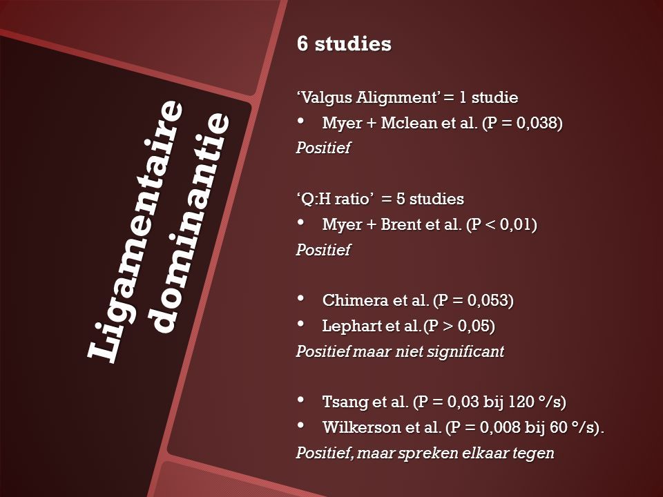 Ligamentaire dominantie 6 studies 'Valgus Alignment' = 1 studie Myer + Mclean et al.