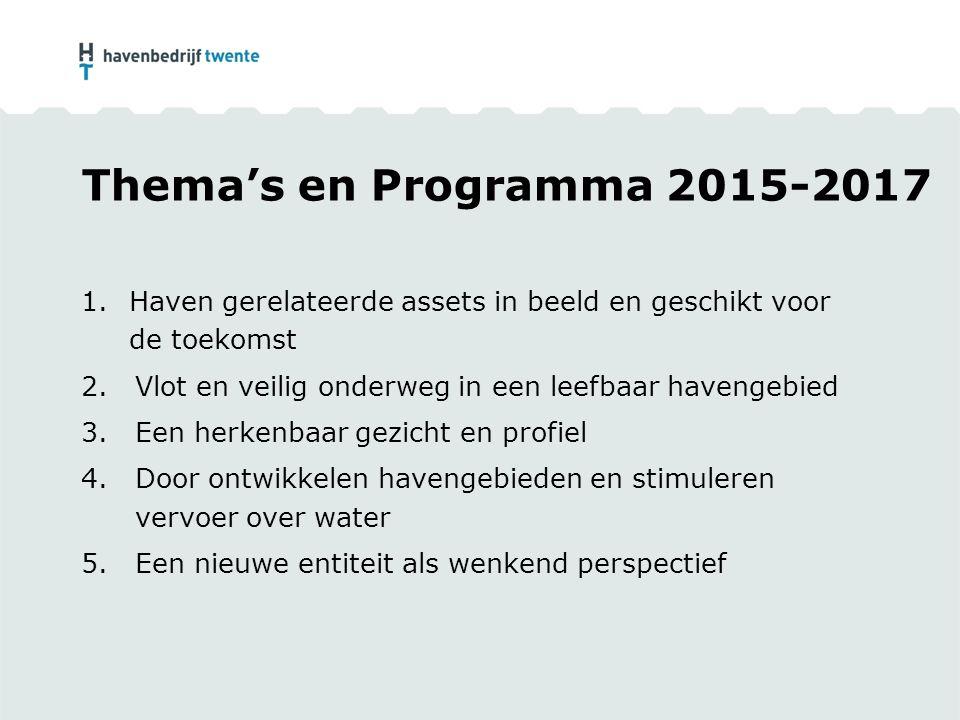 Thema's en Programma 2015-2017 1.Haven gerelateerde assets in beeld en geschikt voor de toekomst 2.Vlot en veilig onderweg in een leefbaar havengebied