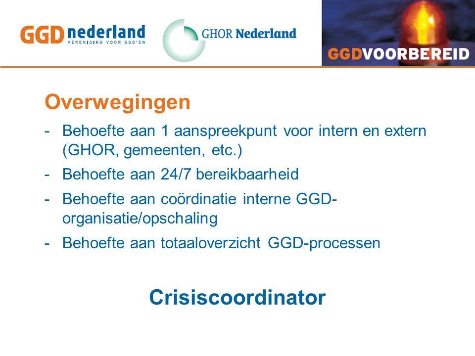 Overwegingen -Behoefte aan 1 aanspreekpunt voor intern en extern (GHOR, gemeenten, etc.) -Behoefte aan 24/7 bereikbaarheid -Behoefte aan coördinatie interne GGD- organisatie/opschaling -Behoefte aan totaaloverzicht GGD-processen Crisiscoordinator