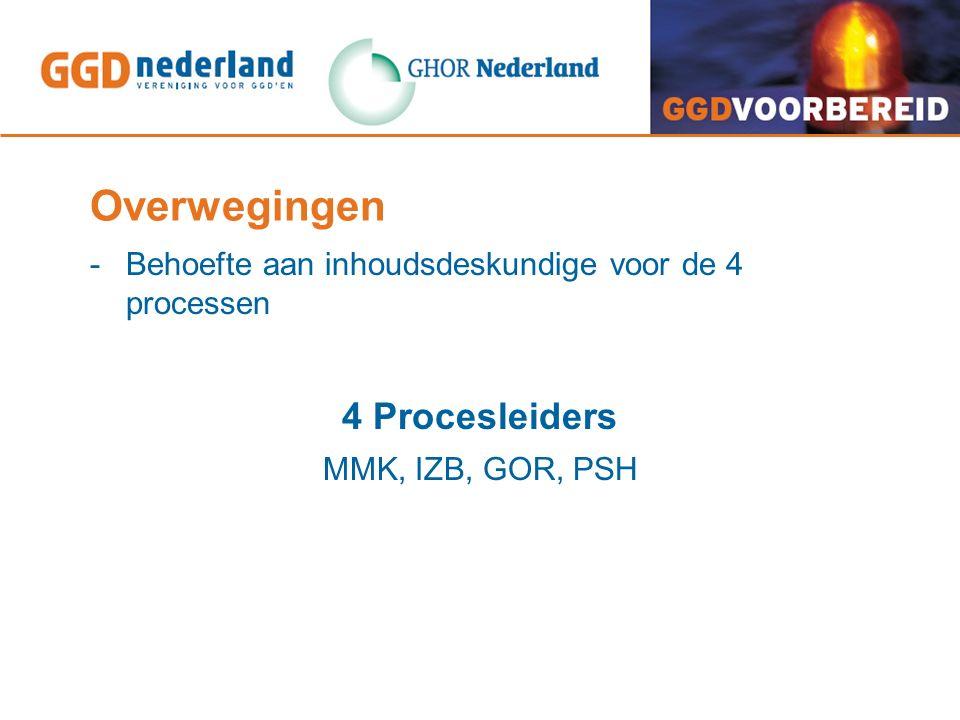 Overwegingen -Behoefte aan inhoudsdeskundige voor de 4 processen 4 Procesleiders MMK, IZB, GOR, PSH