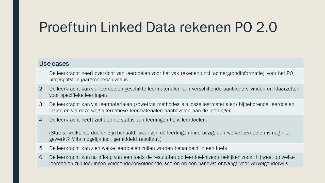 Proeftuin Linked Data rekenen PO 2.0 Use cases 1De leerkracht heeft overzicht van leerdoelen voor het vak rekenen (incl.