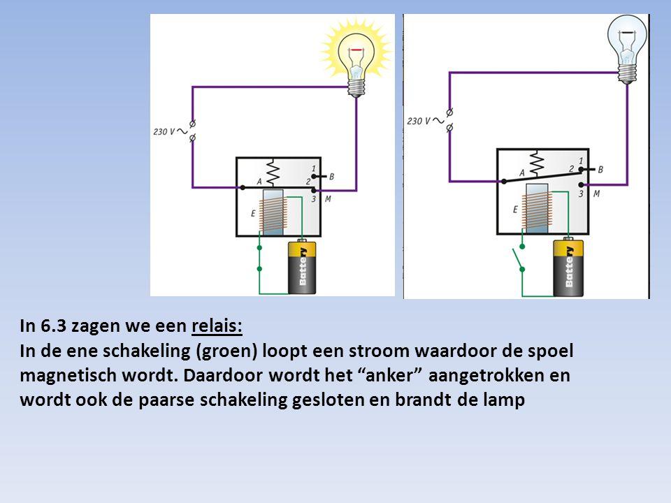 In 6.3 zagen we een relais: In de ene schakeling (groen) loopt een stroom waardoor de spoel magnetisch wordt.