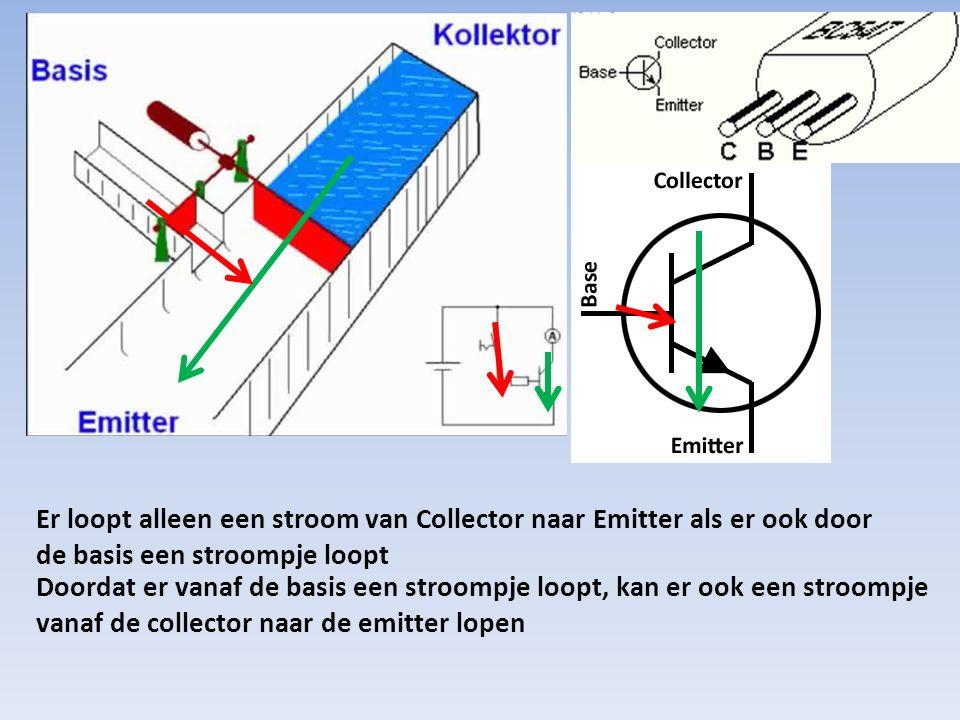 Er loopt alleen een stroom van Collector naar Emitter als er ook door de basis een stroompje loopt Doordat er vanaf de basis een stroompje loopt, kan er ook een stroompje vanaf de collector naar de emitter lopen